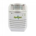 SmartSound PIR Motion Sensor Audio