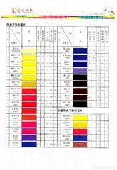 陽離子染料