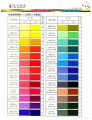 造紙染料-----E型(勻染型)