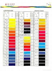 K型活性印花染料
