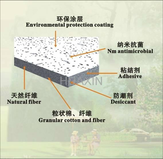 Mineral Fiber Board : Mineral fiber ceiling tiles china trading company