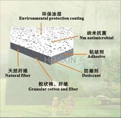 Mineral fiber board contect