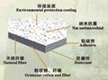 Mineral fiber/wool drop ceiling tiles