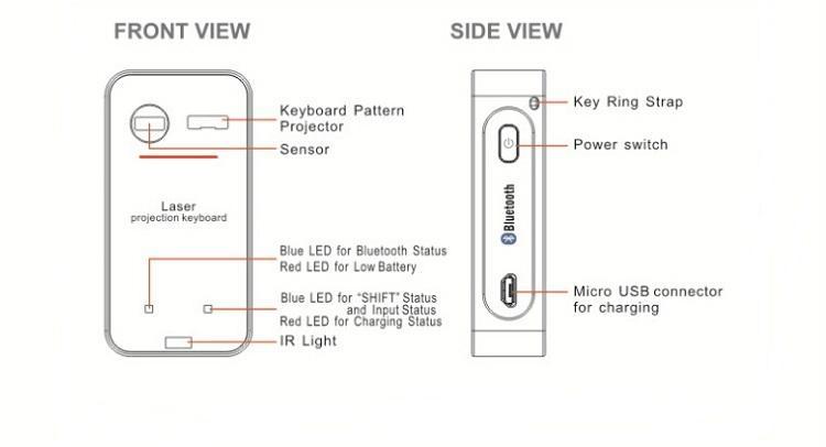 鼠标功能最新迷你蓝牙多功能激光键盘 5
