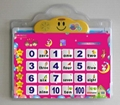 Electronic wall chart for children early