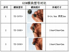 GSM基站定位器