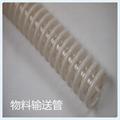 物料输送PU塑筋管 5
