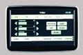Hualingan Car DVD GPS Navigation For Benz A(W176) B(W246) CLA GLA 4