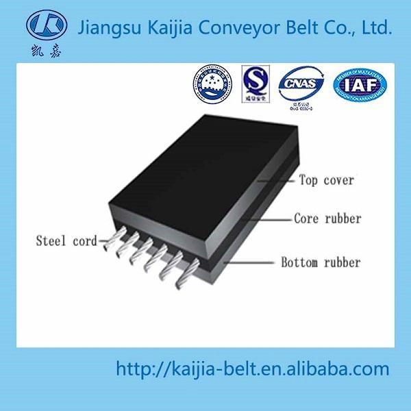 Fire-Resistant Steel Cord Conveyor Belt(ST/S) 3