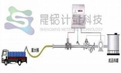 自動計量分裝鹽水設備