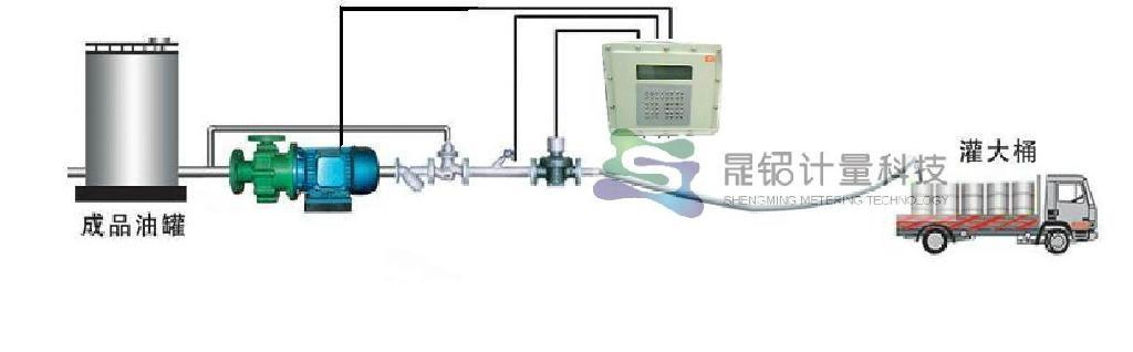 自動計量分裝鹽水設備 4