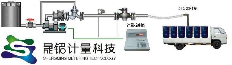 自動計量分裝鹽水設備 2