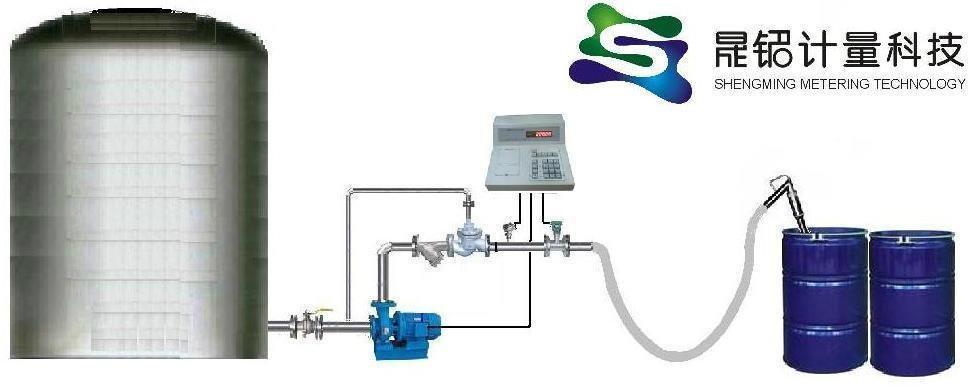 自動計量分裝鹽水設備 3