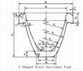 25U 29U 36U 40U U-shape steel channels
