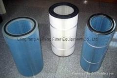Langfang AoPeng Filter Equipment Co., Ltd.