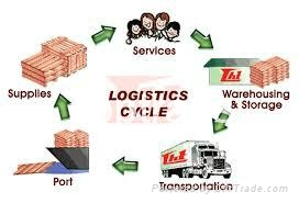 Freight Shipping 3