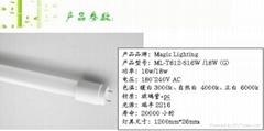 鎂光照明家居照明LED日光燈ML-T812-S16W/18W(G)