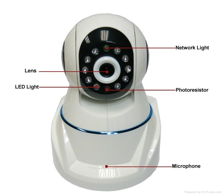 Unique Indoor wireless monitor door viewer camera ip wireless camera  5