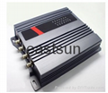 UHF Product Overview Gen 2 4-Port RFID