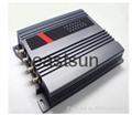 UHF Product Overview Gen 2 4-Port RFID Reader 1