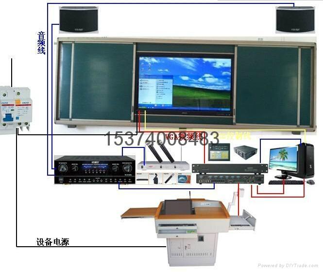 多媒體教學平台(投影機)FA2 1