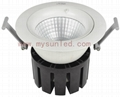 professional LED LAMP MANUFACTURER IN CHINA  with Rohs CE CCC 2