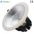 professional LED LAMP MANUFACTURER IN CHINA  with Rohs CE CCC 3