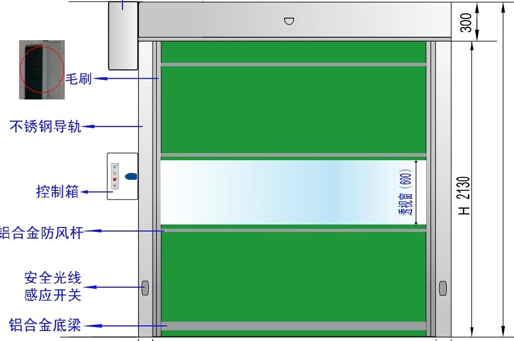 Garage Automaitc High Speed Door Rapid Door 3