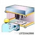 安全光幕傳感器 2