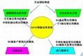 佛山RFID倉庫管理系統