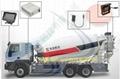 Agitating lorry reversing radar