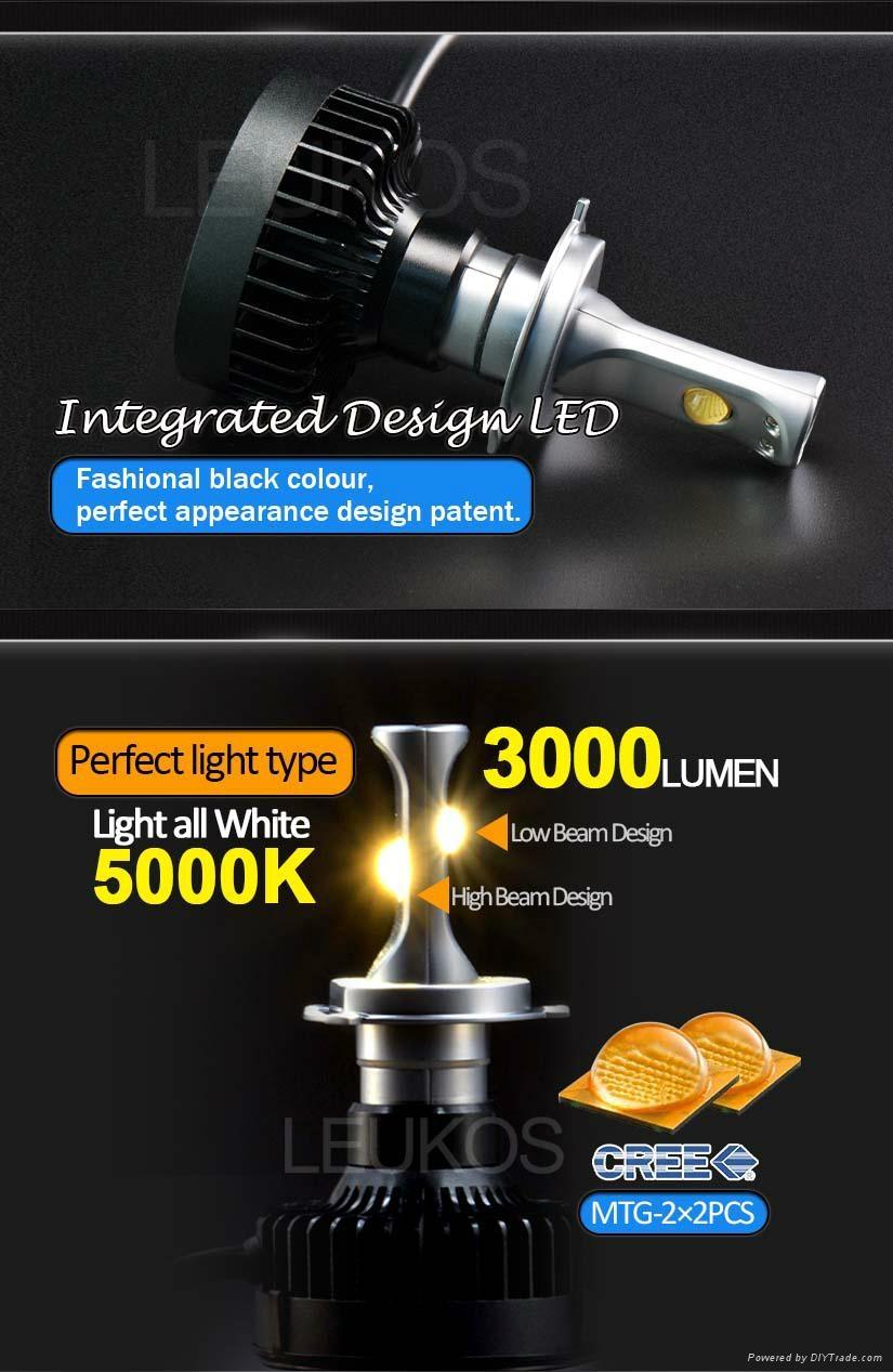 led car headlight bulb led auto light led headlight bulb h4 h4c01a l0 m0 yike leukos. Black Bedroom Furniture Sets. Home Design Ideas