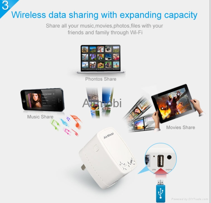 AirMobi usb 150Mbps Wireless Music Router with airplay dlan 3