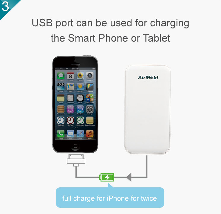 pocket 300Mbps 3g wireless travel router  3