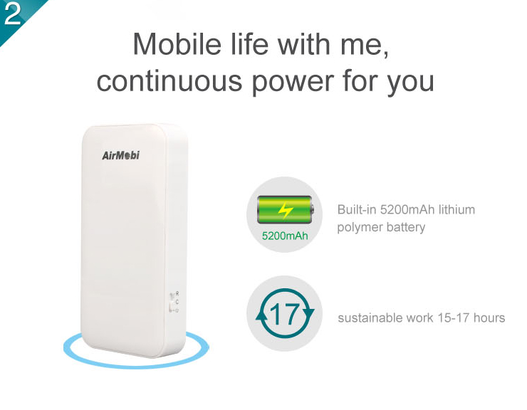 150mbps Wireless storage router 2