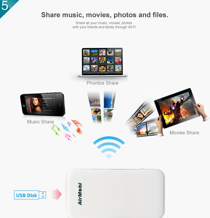 150mbps Wireless storage router 5