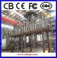 Vacuum Gas Atomization Metal powder