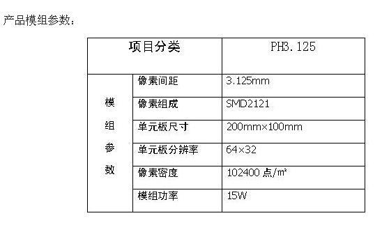 高密度LED顯示屏P3.125 2