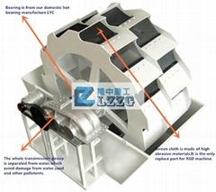 XSD sand washing machine (3D drawing)