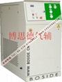 氣輔氮氣增壓機