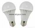High quality Ceramics heat sink LED