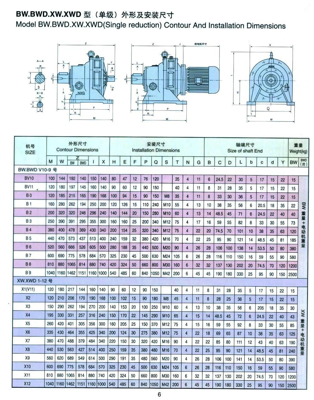 摆线针轮减速机参数表格