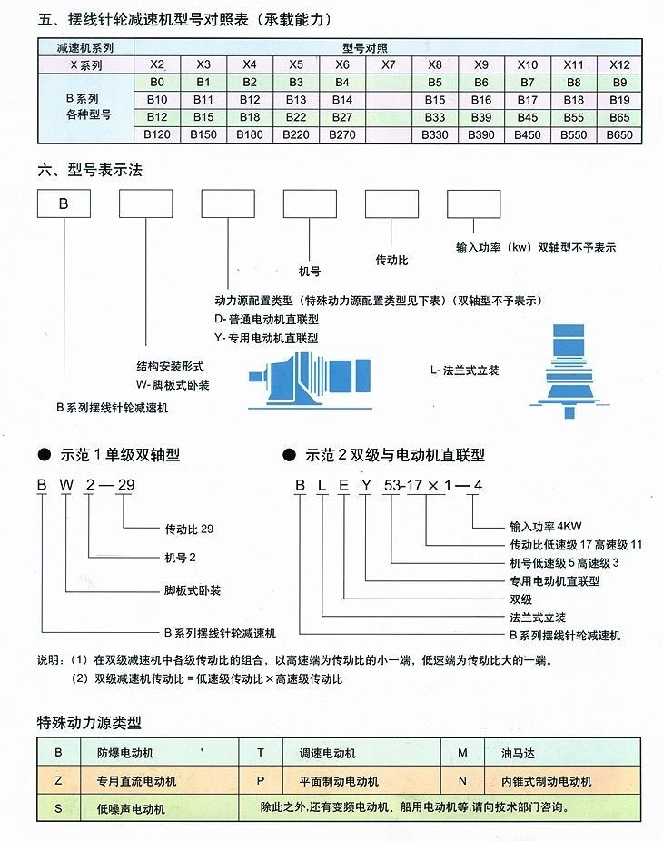 摆线针轮减速机型号参数对照表