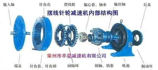 摆线针轮减速机安装内部结构图