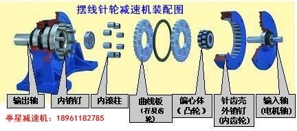 摆线针轮减速机装配图