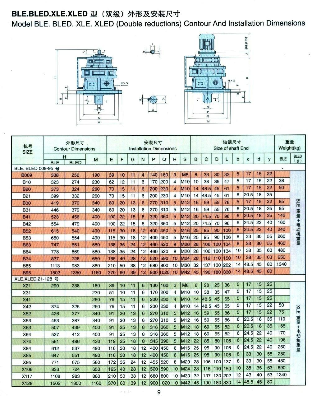 双级立式参数表