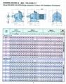 减速机系列参数表和图片集