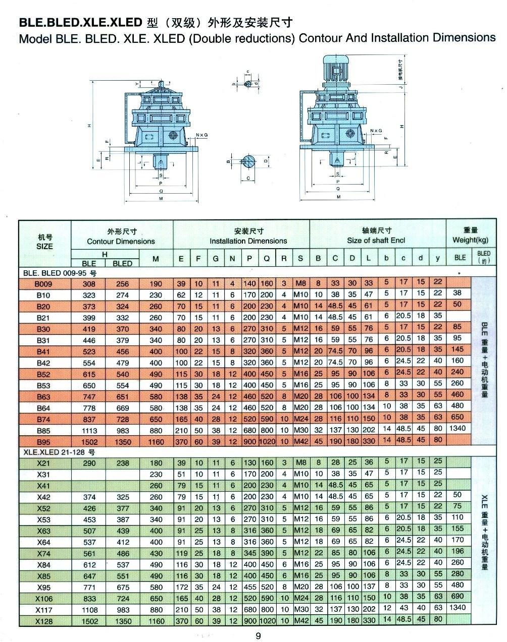 减速机系列参数表和图片集 9