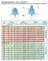 減速機系列參數表和圖片集 9
