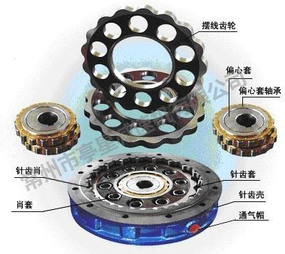 針齒殼、擺線輪、偏心軸承、偏心套等系列配件圖